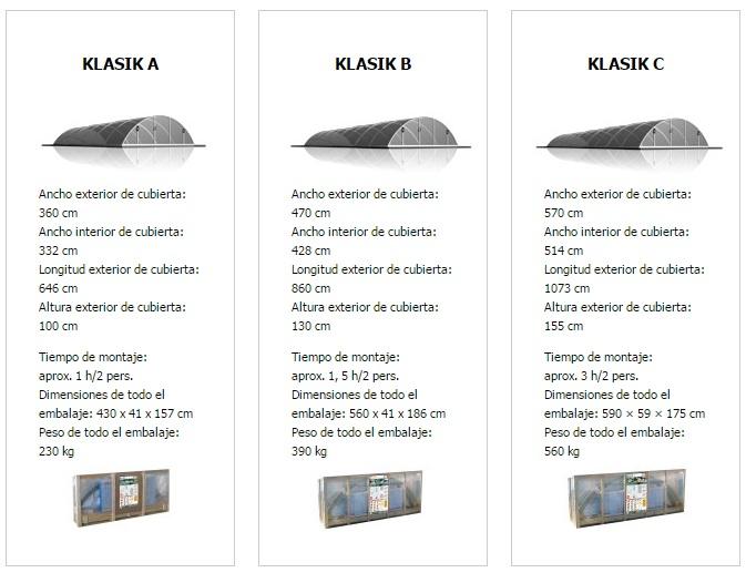 modelos de cubiertas